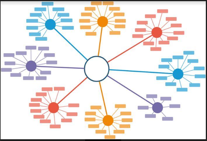mapa celów