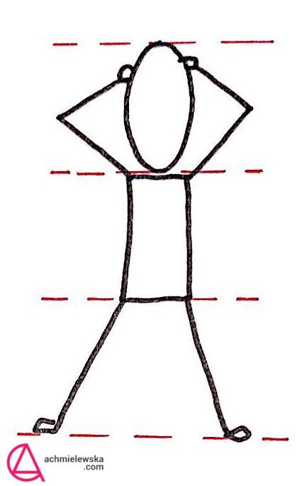 jak narysować ludzika