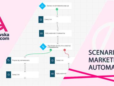 jak stworzyć scenariusz marketing automation