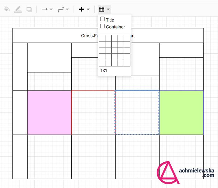 tworzenie tabel w draw ip